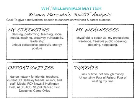 ancient history thesis topics williams dissertation