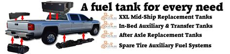 Bed Liners For Pickup Trucks Titan Fuel Tanks At Pickup Specialties