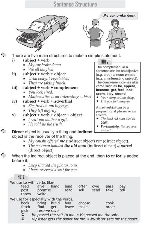 sentence pattern grade 8 grade 9 grammar lesson 1 sentence structure great website