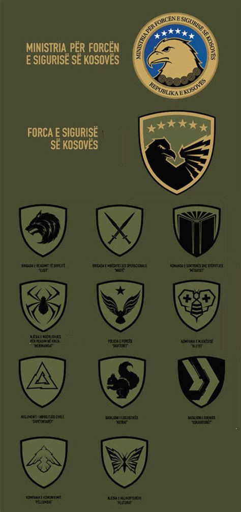 List Of Home Magazines Kosovo Security Force Ksf Unit Insignia