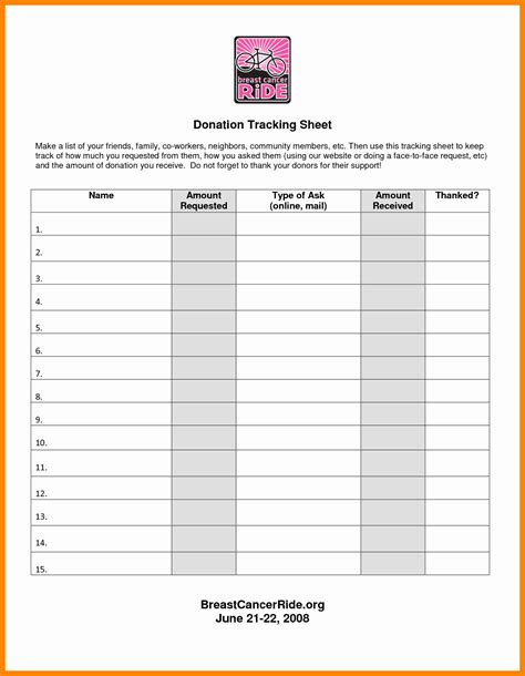itemized donation receipt template 50 luxury itemized donation list printable documents