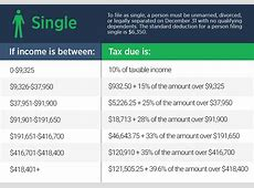 Income Tax Guide for 2018 - The Simple Dollar 2017 Tax Brackets Single