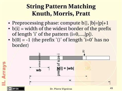 pattern matching algorithm in data structure knuth morris pratt pattern matching algorithm exle data