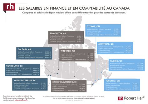 Cabinet Conseil Finance by Cabinet De Recrutement Comptabilite Finance