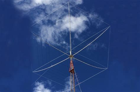 hex beam antenna manufacturers antennas hf hexbeam