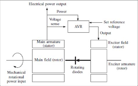 great block diagram generator images electrical circuit