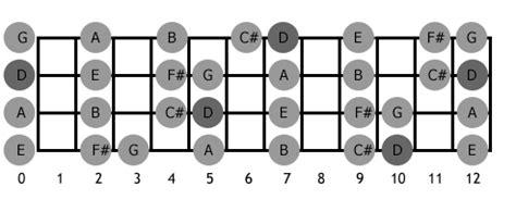 boat wiring diagram printable wiring diagram