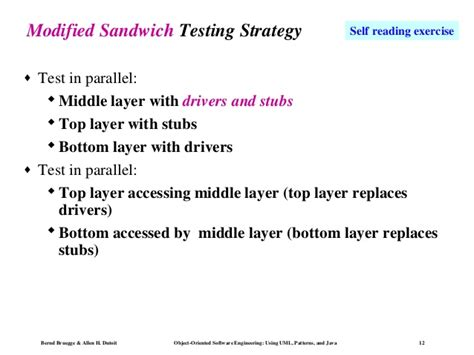 sandwich pattern engineering ch11lect2