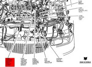 2000 lincoln ls v8 engine diagram autos post