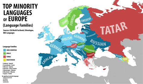 countries that speak in europe what is the best language to learn
