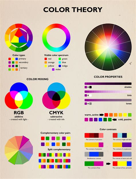 web layout theory color theory poster best infographics for web designers