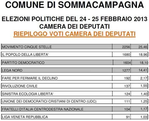 ministero degli interni risultati elettorali risultati elezioni per la e il senato a sommacagna