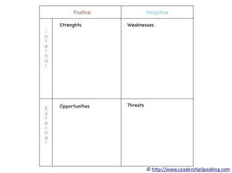 swot analysis templates swot analysis template powerpoint