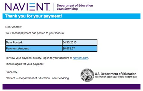 paying student loans www pixshark images