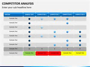 competitors analysis template doc 640368 doc680551 competitor analysis template