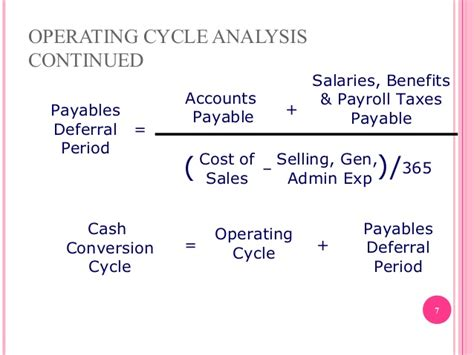 Payables Credit Period Formula Working Capital Policy And Term Financing Chapter15 Contemper