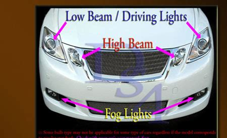 Low Beam Lights Should Be Used In by Image Gallery Low Beam