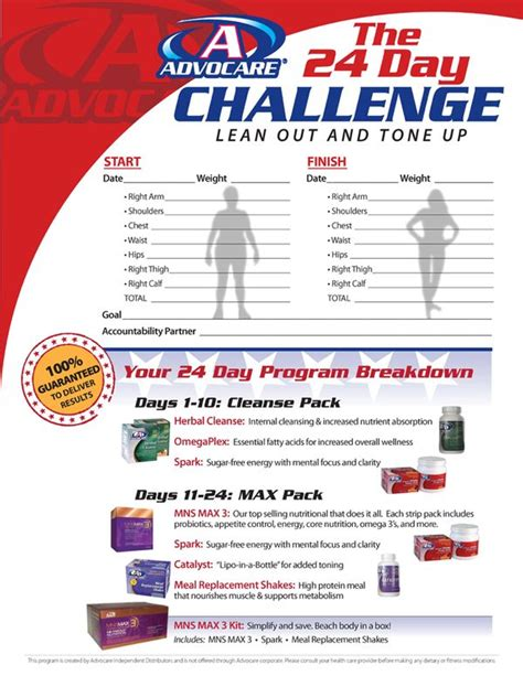 weight loss 24 day challenge advocare 24 day challenge day 1 homegirlruns