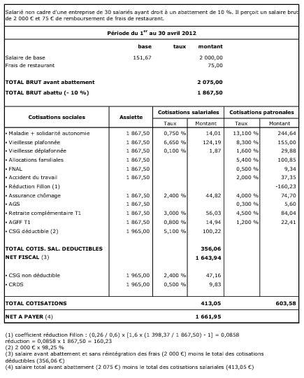 bulletin de paie fonctionnaire territorial indemnite repas sur fiche de paie ccmr