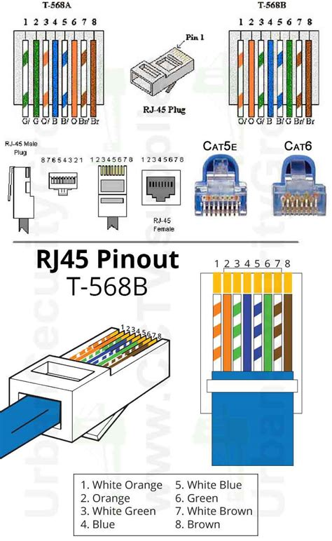 cat 6 wiring diagram rj45 stunning ethernet color code