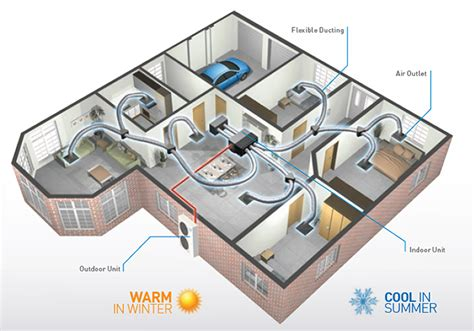 Online Designing Home Layout panasonic air conditioning buyer s guide part 2 of 2