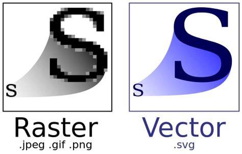 eps format means c 243 mo convertir un gr 225 fico vectorial en un mapa de bits