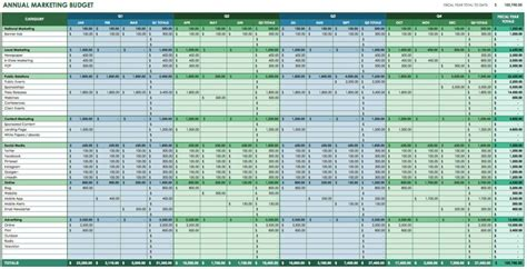 Budget Excel Template Mac by Budget Spreadsheet Template Excel Haisume