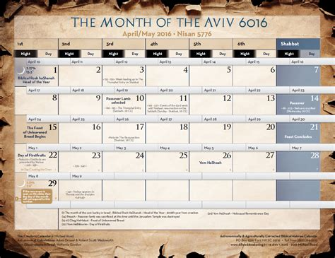 The Hebrew Calendar Hebrew Biblical Calendar 2016 Calendar Template 2016