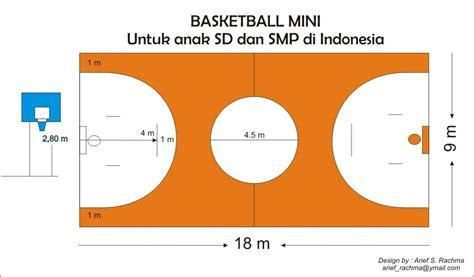 cerita cinta humor news tips opinion bola basket mini