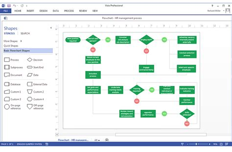 use of microsoft visio how to create a ms visio flowchart using conceptdraw pro