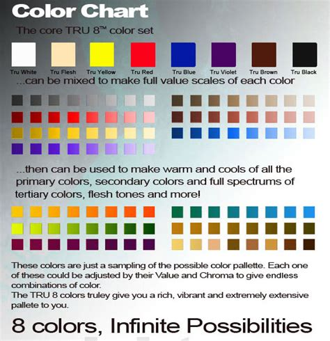 airbrush paint color mixing chart ideas createx paint airbrushing ebay createx kit super16