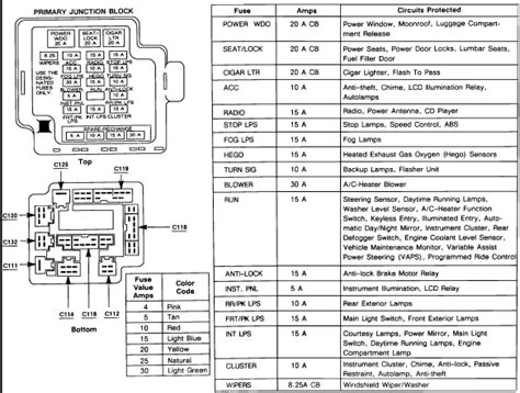 electric power steering 1997 ford thunderbird instrument cluster 1992 ford thunderbird fuse box diagram 38 wiring diagram images wiring diagrams gsmportal co