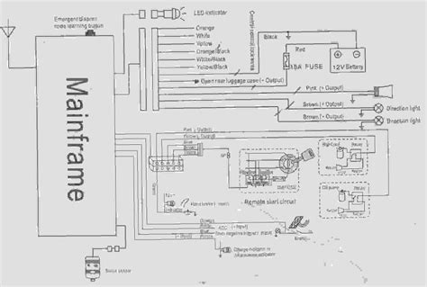 vehicle wiring diagrams for alarms wiring diagrams