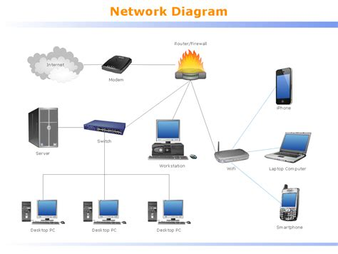 best home network design simple home network diagram best home network setup 2016