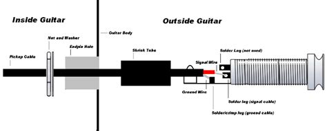 guitar wiring diagram guitar wiring diagram