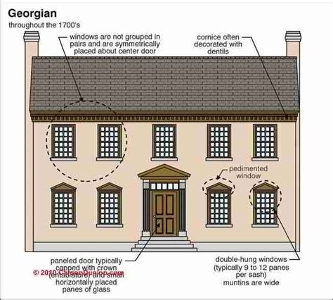 Georgian Architecture C Link To Guide To Architectural Styles