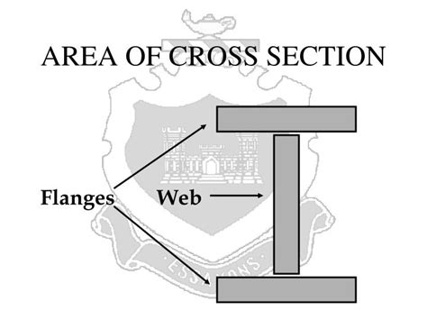 area of a cross section ppt steel cutting charges powerpoint presentation id