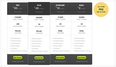 price plan design 20 best designed pricing comparison table exles