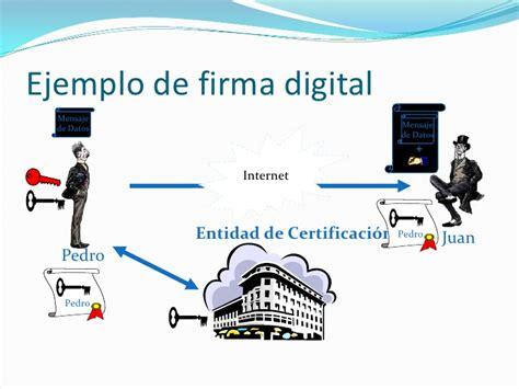 ejemplos de firmas digitales newhairstylesformen2014com firma digital
