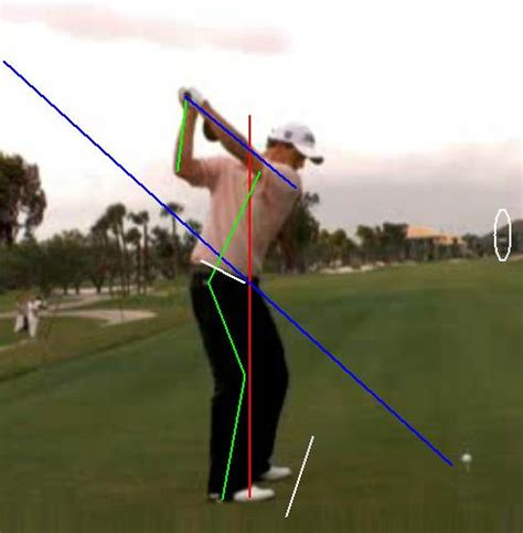 vertical swing plane golf anyone successfully make their swing plane more vertical