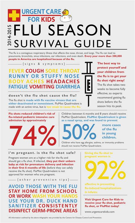 8 Tips For Surviving The Season by Flu Season Survival Guide Infographic Urgent Care For