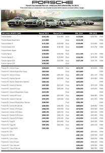 Porsche 911 List Price Ausmotive 187 Porsche Australia Updates My16 Price List