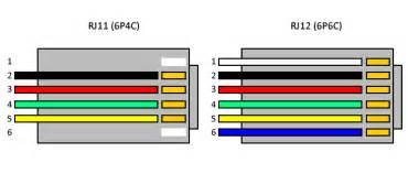 rj11 color code crimping tool with rj11 cable tester rj12 rj45 rj9