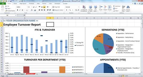 Welcome To Excelville Turnover Report Template