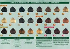 herbatint hair color buy herbatint colour chart for reference only 1