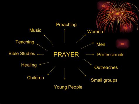 house of prayer music my house shall be called a house of prayer