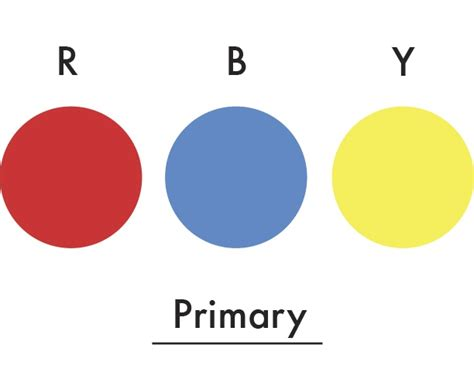 what are the subtractive primary colors 13 best images about primary pigment on blue
