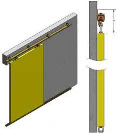 Exterior Sliding Barn Door Track System Industrial Sliding Doors From Nikotrack Enclosed Monorail