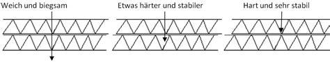 matratze zum falten matratzen und m 246 bel aus papier faltkunst origami faltstore