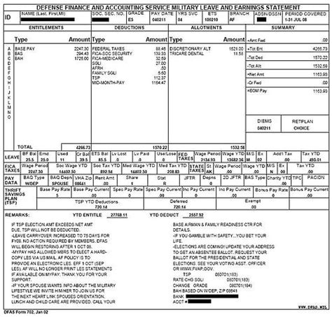 Leave And Earnings Statement Navy Federal Bank Statement Template